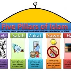 Islāma Pieci Pamati